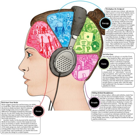 musicspread
