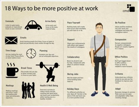 pozitif yönetim